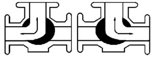 Three way L type flow diagram