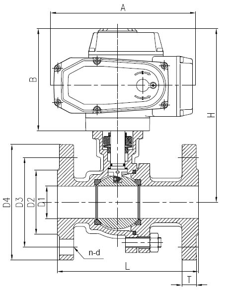 Electric ball valve size