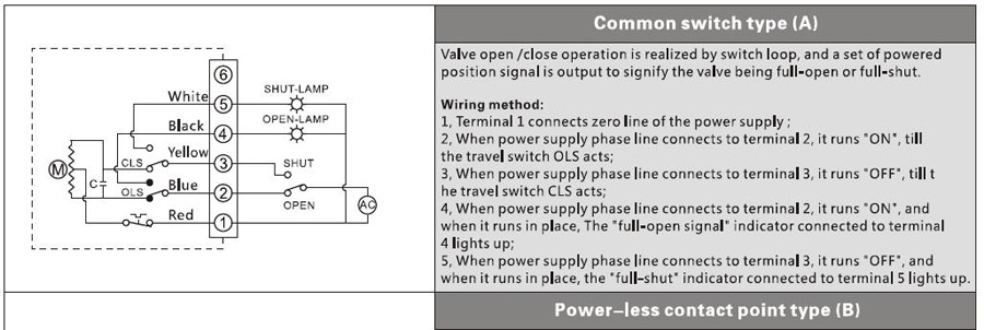 Electric actuator wiring diagram