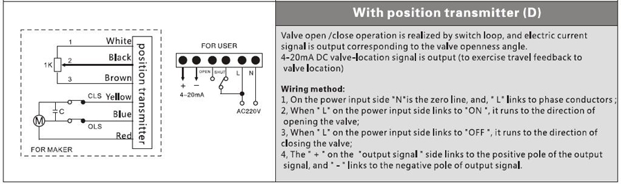 Electric actuator wiring diagram