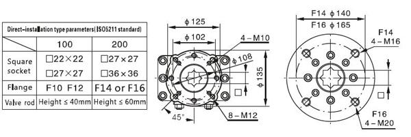 electric actuator 1000NM